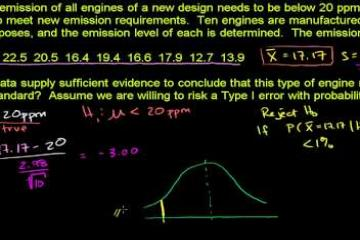 Lecture on Tests of Hypothesis
