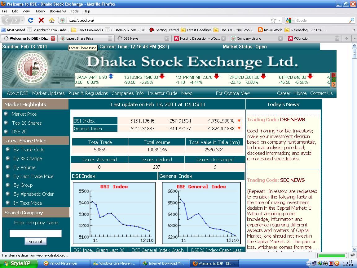 The Future of Bangladesh Capital Markets