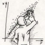 Lecture on Regression Analysis