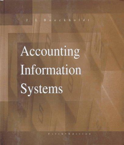 Introduction to Accounting Information System