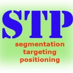 Lecture on Market Segmentation, Targeting and Positioning
