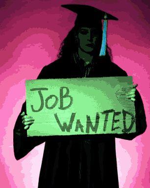 Presentation on Unemployment Problem in Bangladesh
