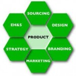 Lecture on Setting Product Strategy