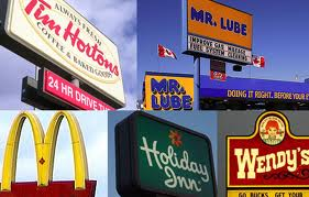 Assignment on Select the Right Franchise Business