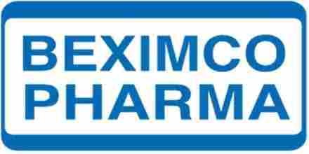 Financial Report and Ratio Analysis in Beximco Pharmaceuticals Limited