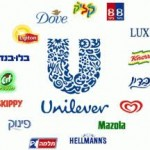 Case Study of Unilever Bangladesh Limited