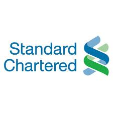 Proposal on Human Resource activities of Standard Charted Bank