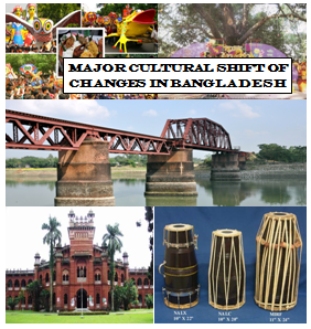 Assignment ON Major Cultural Shift of Change in Bangladesh