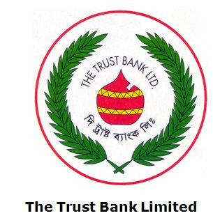 Performance Evaluation of trust Bank as a Financial institution (Part-1)