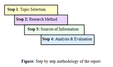 topic selection for research paper Teach your students to choose interesting writing topics so you won't have to grade hundreds of boring essays unrtunately, when students are responsible for the selection of a research topic, they choose a topic that bores them or one that looks easy.