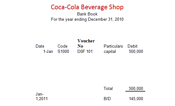 the accounting system of coca cola Cheng (eric) wang, cpa, cia financial system manager at the coca-cola company location atlanta, georgia industry accounting.