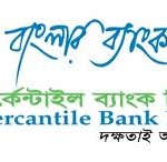 A Report on Banking System of Mercantile Bank Ltd.