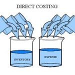 Term paper on Direct cost & Absorption cost