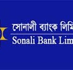 Financial Performance Analysis of Sonali Bank Limited.(part-1)