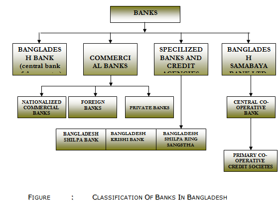 investment banking in bangladesh