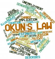 Assignment on Oknus Law