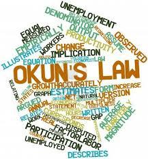 Assignment on Oknus Law