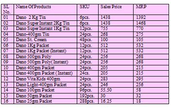 dano-products-price