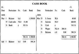Assignment On Cash Book Assignment Point
