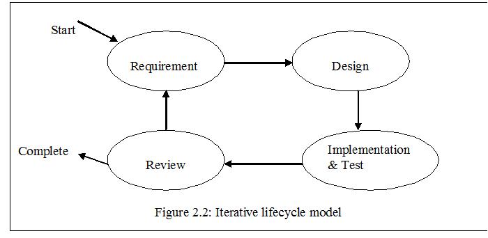 graph z