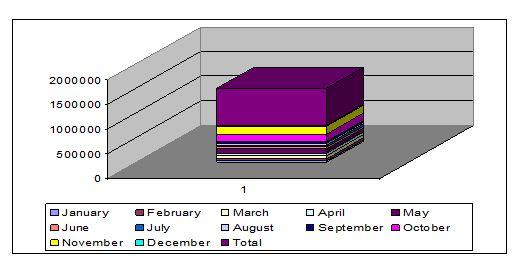 salary-analysis-chart
