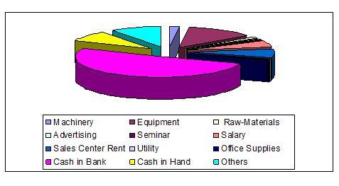 salary-analysis
