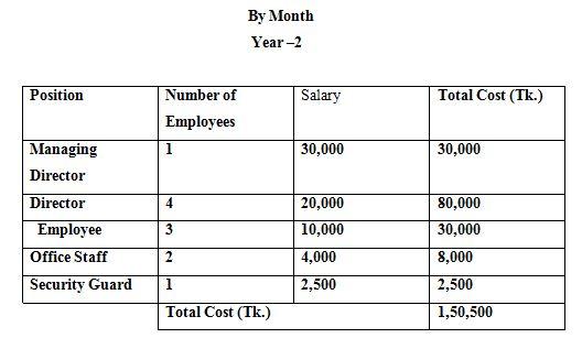 salary-sheet-month