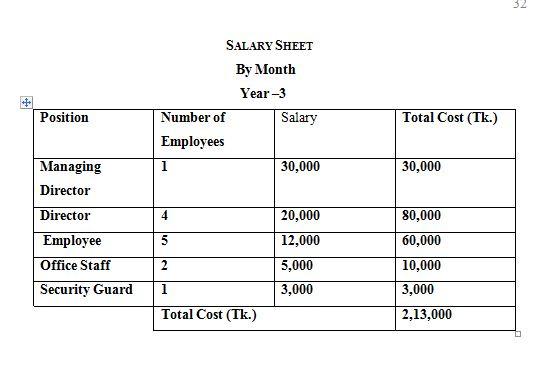 salary-sheet-month3