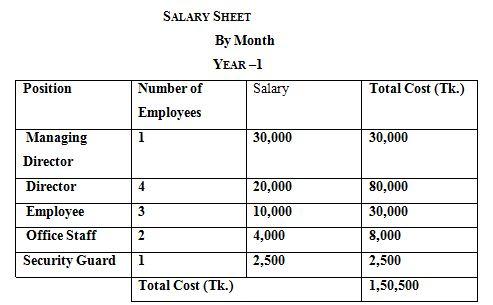 salary-sheet