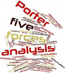 Analysis of Poter's Five Forces
