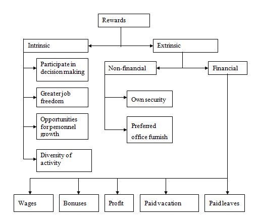thesis of finance and banking