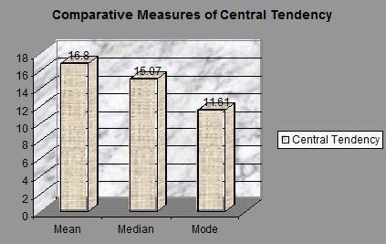 center-tendasncy