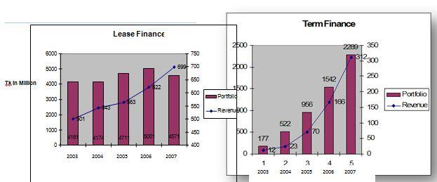 finance-compare