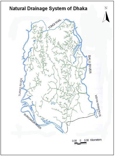 natural-drainage-system