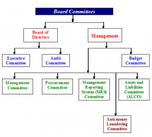 nbl board commission