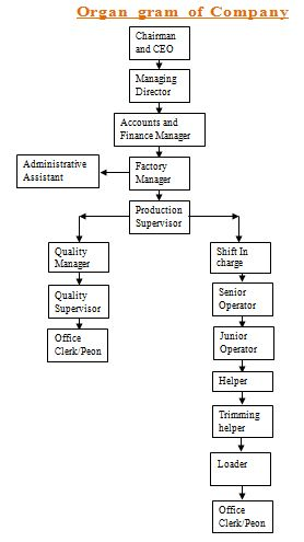 term paper on operation management The mission of journal of operations management (jom) is to publish original, empirical operations management research that demonstrates both academic and practical relevance academic relevance means the research contributes to on-going academic discussions and debates on relevant topics in operations.