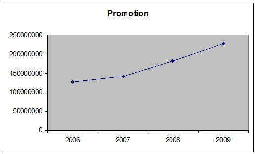 promotion-ranata