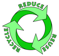 Assignment on Recycling