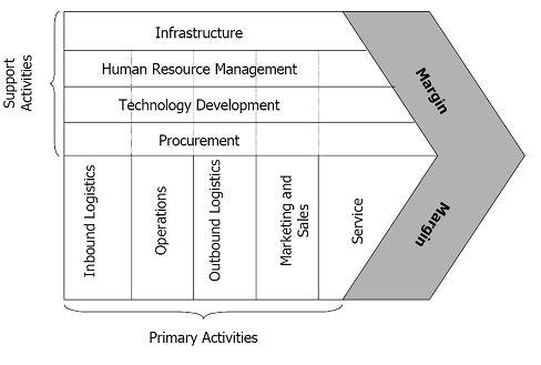 robi-Infrastructure