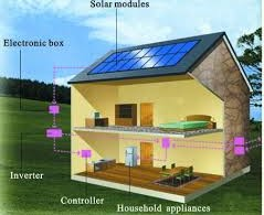 Report on Solar Energy System