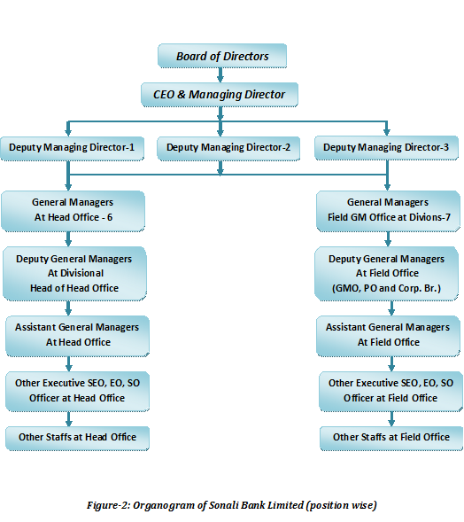 what is risk management in banking pdf
