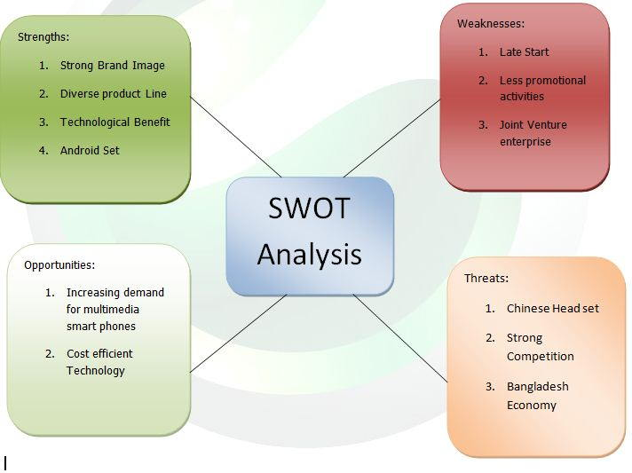 a strategic analysis of qantas and Qantas airways limited (qan) - financial and strategic swot analysis review qantas airways limited (qan) - financial and strategic swot analysis review qantas airways.