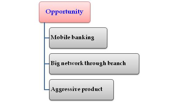 credit management system of ific ltd The main focus of janata bank limited credit line/program is financing business, trade and industrial activities through an effective delivery system janata bank limited offers credit to almost all sectors of commercial activities having productive purpose.