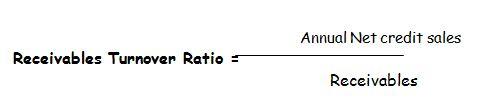 turnover-ratio