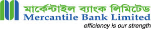 Background of  Mercantile Bank Limited