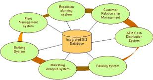 Report on Banking System