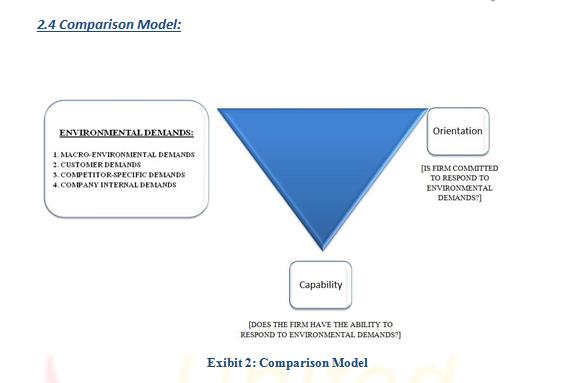 Comparison Model