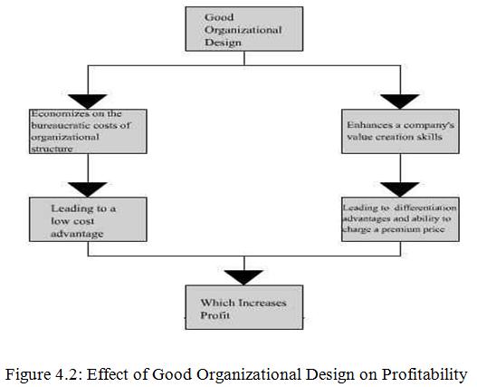 change management thesis questionnaire