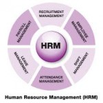 HRM Practice in the Bank of Bangladesh