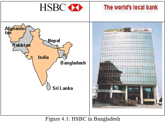 HSBC in